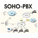 soho-headers